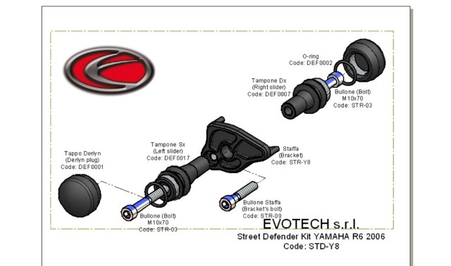 evotech   motorcycle accessories store  givi  rizoma